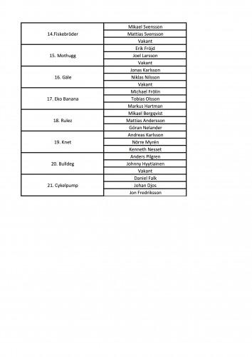 VPO höst 17 startlista 2